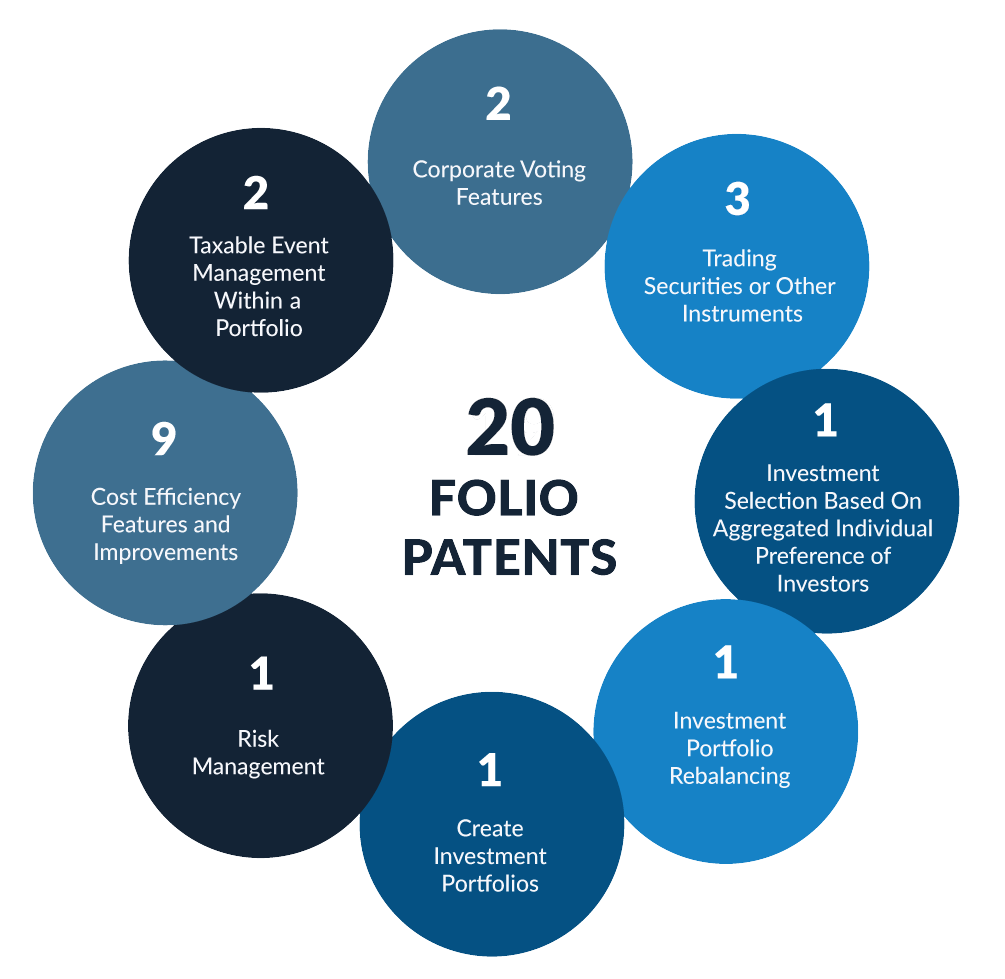 Patents-v3