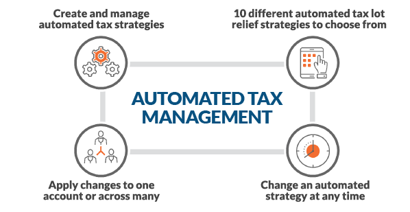 automated-tax-management-v3.png