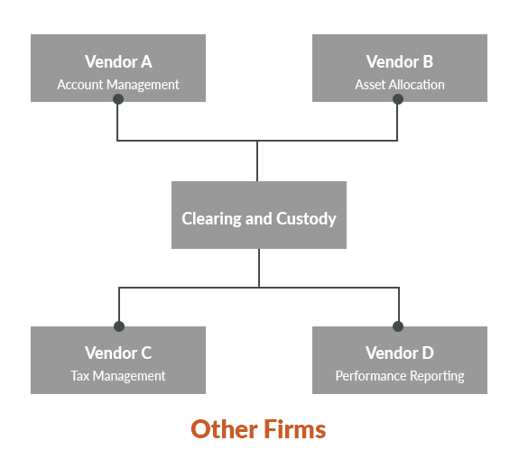 other firms 2.png